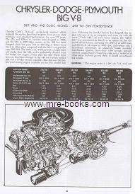 Mopar Engines 361 383 400 413 426 440 Chrysler Dodge Plymouth